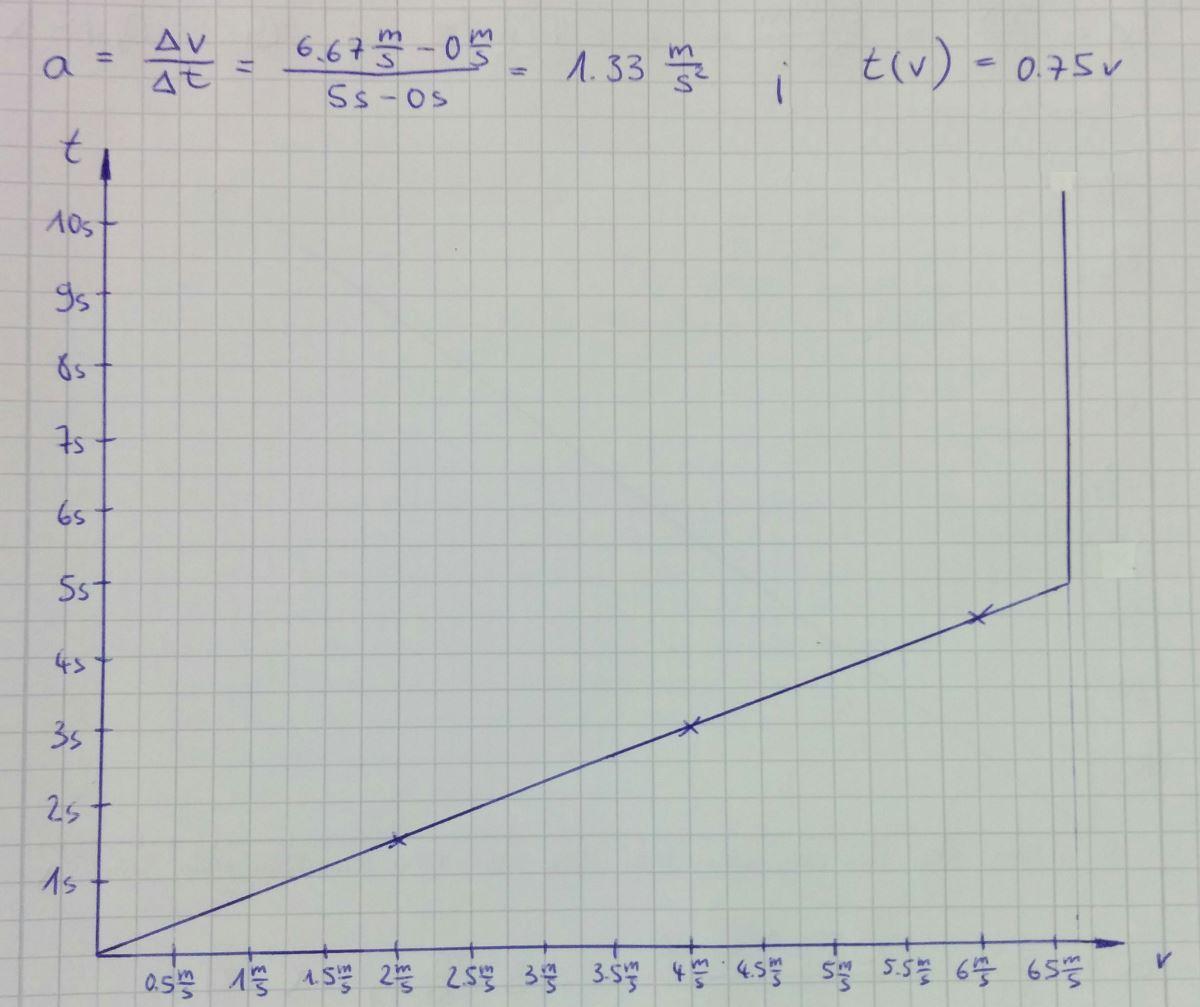 acceleration.jpg.25af8f10a650f5abb6b64636057b5445.jpg