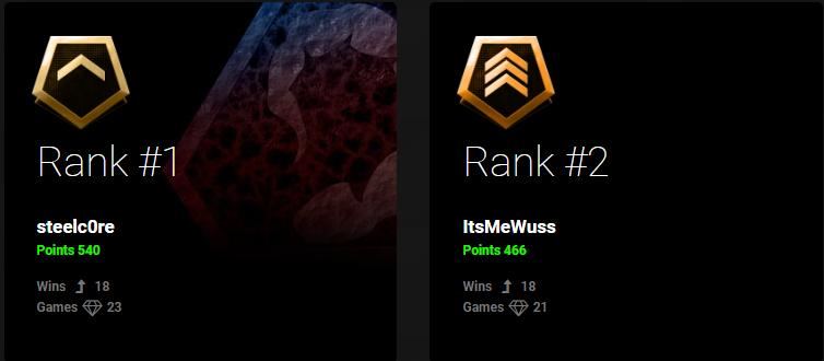 ts-winners.png