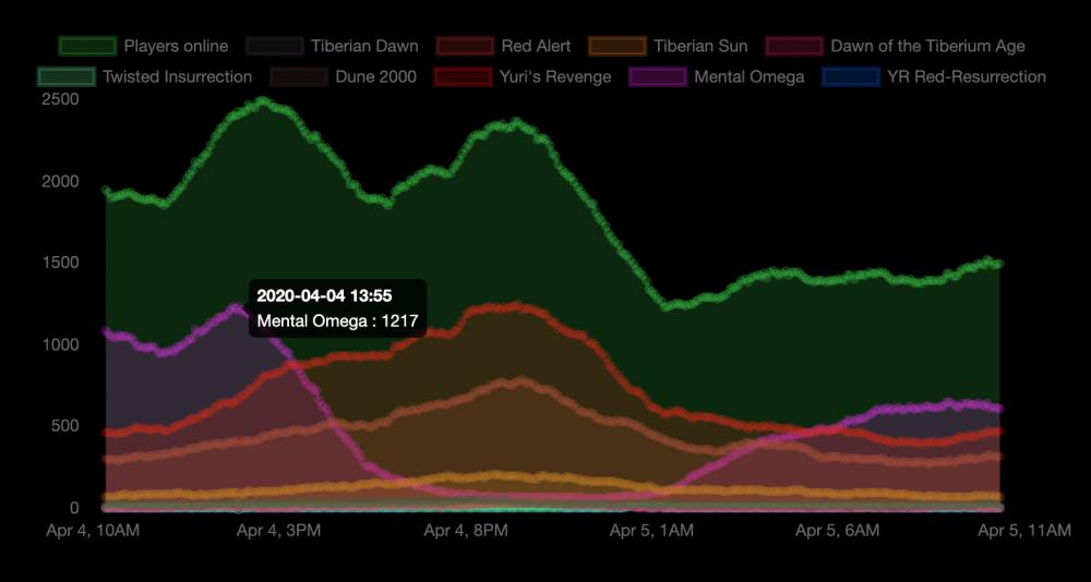 Screenshot 2020-04-05 at 10.18.36.png
